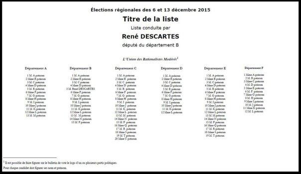 Exemple de bulletin de vote proposé par le ministère de l'Intérieur.